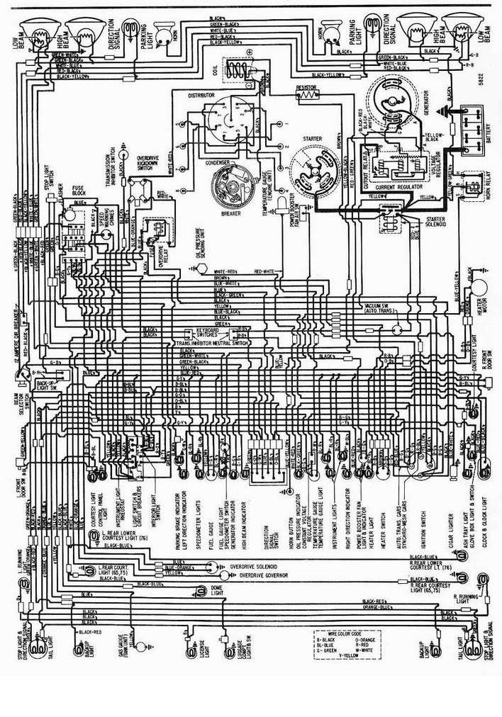 Download 1993 Jeep Cherokee Ignition Wiring Diagram Wiring Diagram